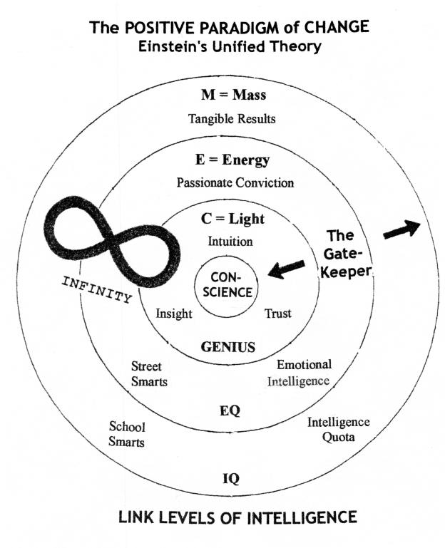 Link IQ EQ w Cons