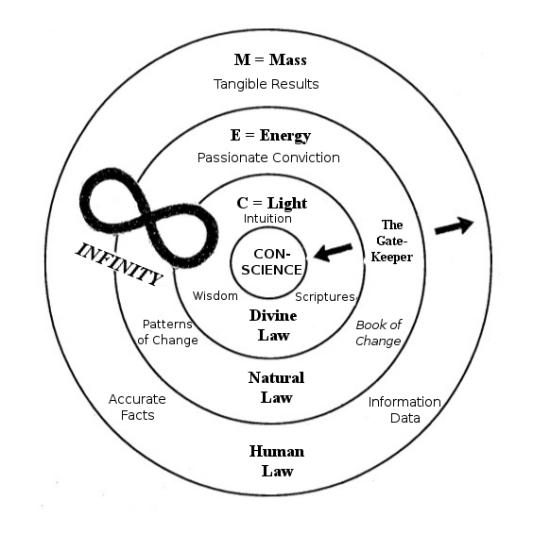 USPG Gatekeeper Wheel