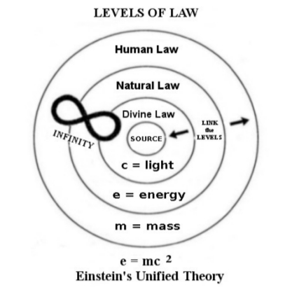 levels of law - sized