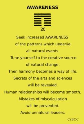 20 Awareness